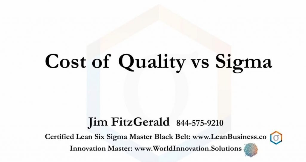 Cost of Quality vs. Sigma